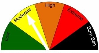 current burn ban index showing moderate risk