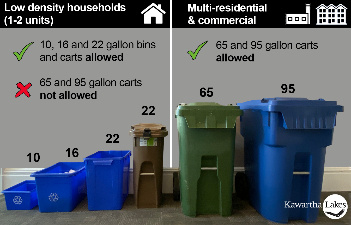 Image of allowable recycling containers
