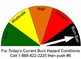 Burn index showing burn ban