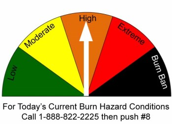 burn hazard conditions: high