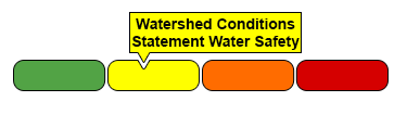 Watershed - Water Safety