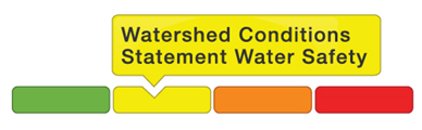 Watershed conditions statement water safety